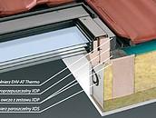 Fakro przekrój okna