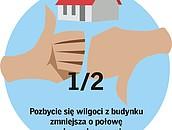 VELUX - Światowy Dzień Astmy zdj. 9