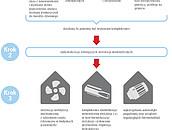 Argumenty za kompleksową modernizacją budynków jednorodzinnych zdj. 11