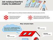 Ciepły montaż okien – co musisz o nim wiedzieć? zdj. 3